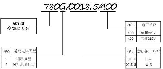sunfar变频器c300a接线图